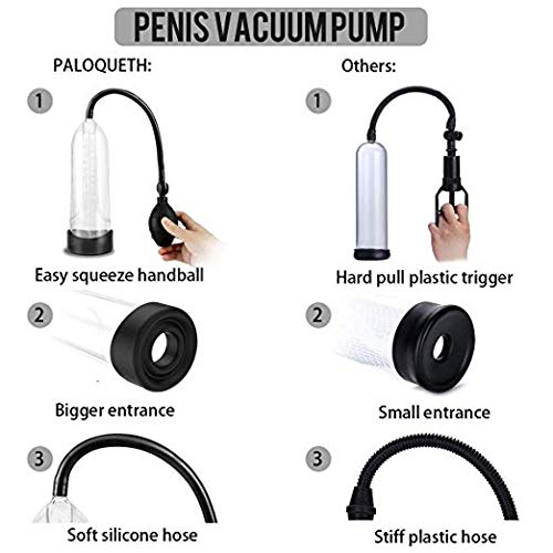 Manual Penis Vacuum Pump